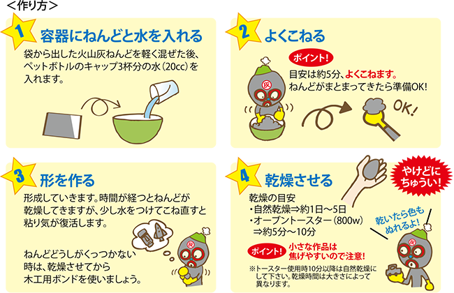 http://morutaru-magic.jp/products/howtohainendo.png