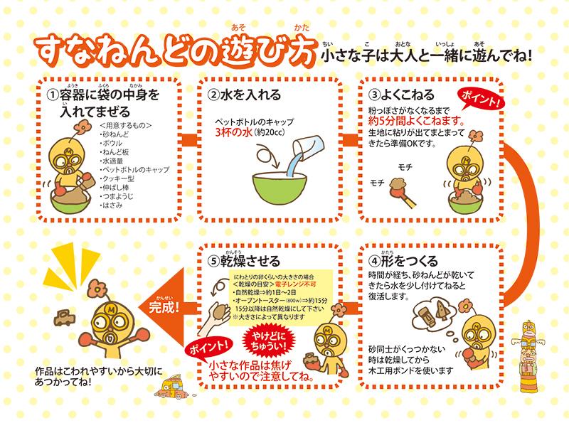 http://morutaru-magic.jp/products/setumei.jpg